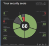 OPSWAT Security Score - an application for a rating of PC Security
