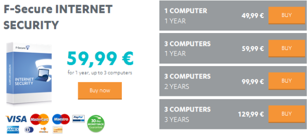 F-Secure Internet Security 2014 Pricing