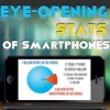 Stats Of Smartphones