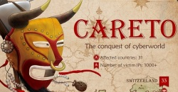 Careto Virus