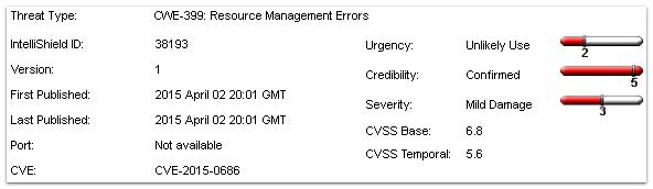CVE-2015-0686 vulnerability