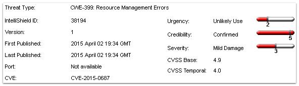 CVE-2015-0687 vulnerability